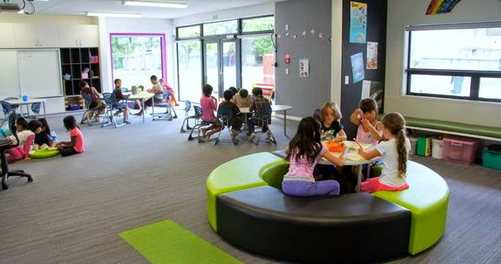 Innovative Classroom Furniture Australia ~ It s time to ask the people who really matter